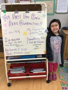 A child stands beside a chart paper where her educator has written her questions about her first day back
